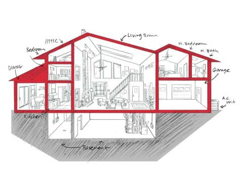 Step Code Mechanical house sketch